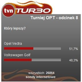 Opt Vectra Vs Golf Ujazd (1)
